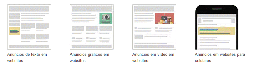 Google Adwords - Rede de Display